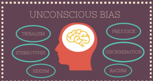 Unconscious bias brain graphic surrounded by the words: