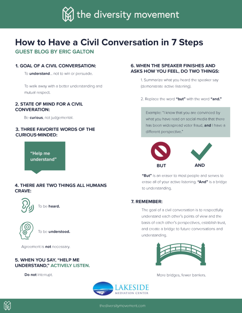 Civil Conversations in 7 Steps image of document